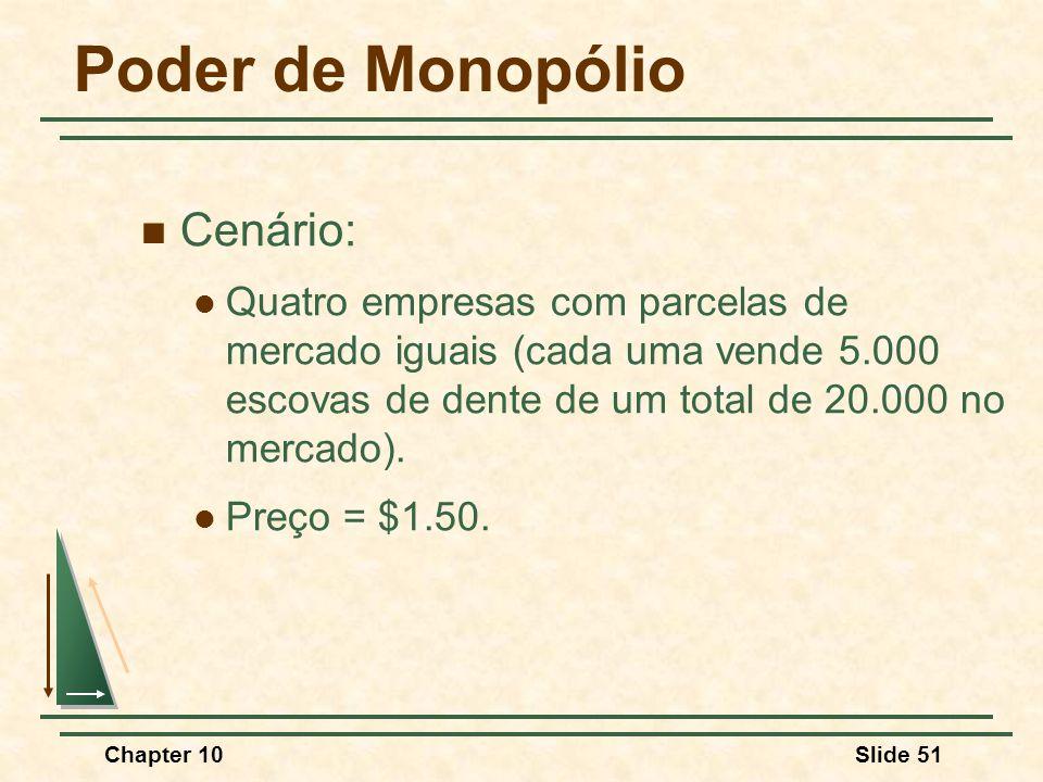 Poder de Monopólio Cenário: