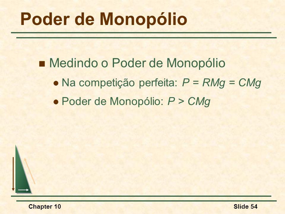 Poder de Monopólio Medindo o Poder de Monopólio