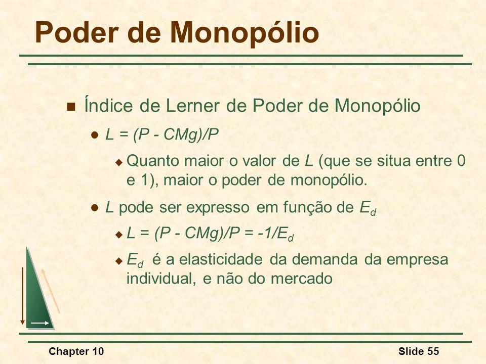 Poder de Monopólio Índice de Lerner de Poder de Monopólio
