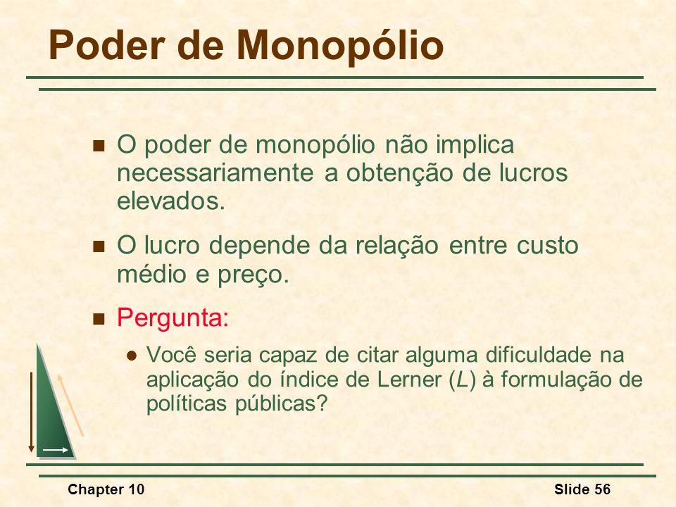 Poder de Monopólio O poder de monopólio não implica necessariamente a obtenção de lucros elevados.