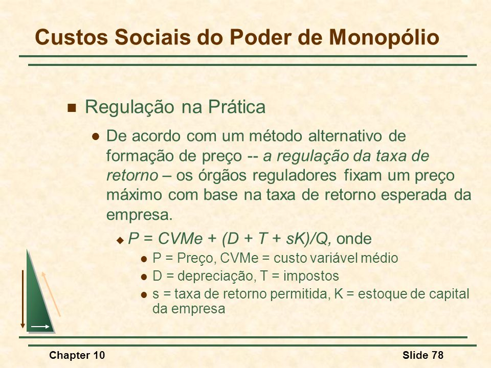 Custos Sociais do Poder de Monopólio
