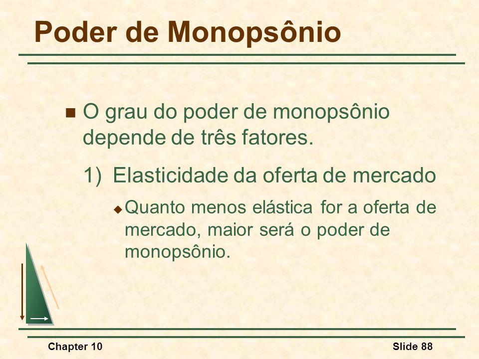 Poder de Monopsônio O grau do poder de monopsônio depende de três fatores. 1) Elasticidade da oferta de mercado.