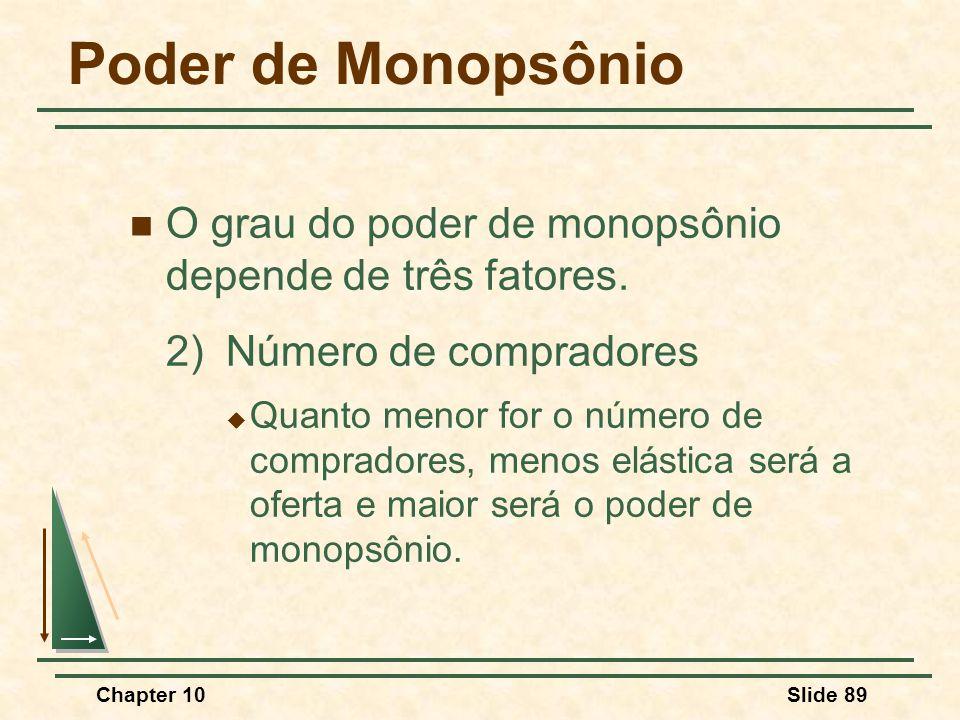 Poder de Monopsônio O grau do poder de monopsônio depende de três fatores. 2) Número de compradores.