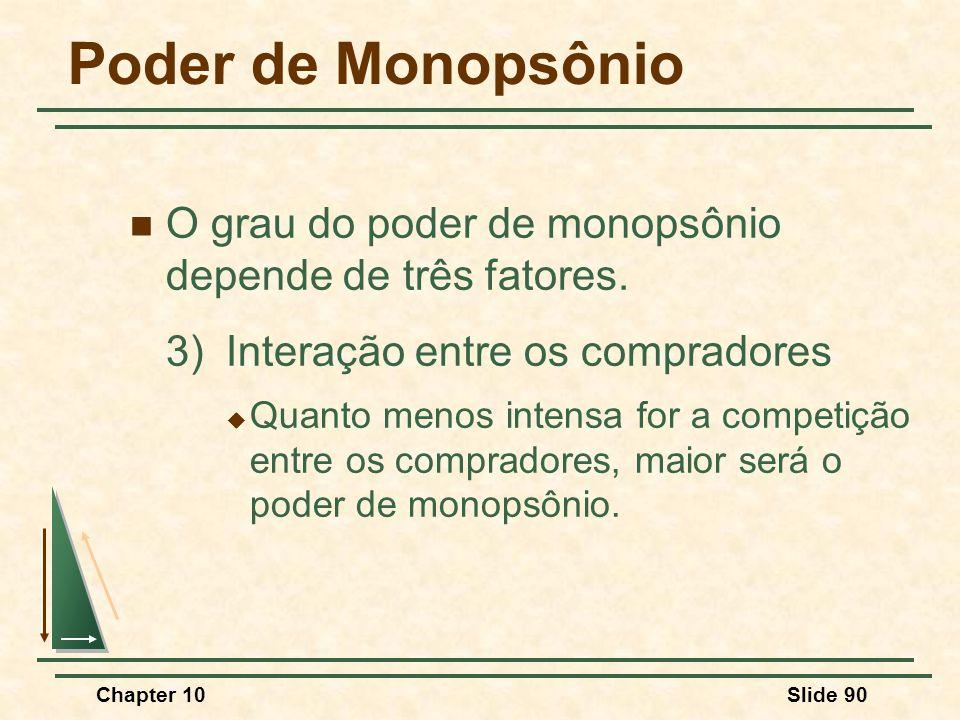 Poder de Monopsônio O grau do poder de monopsônio depende de três fatores. 3) Interação entre os compradores.