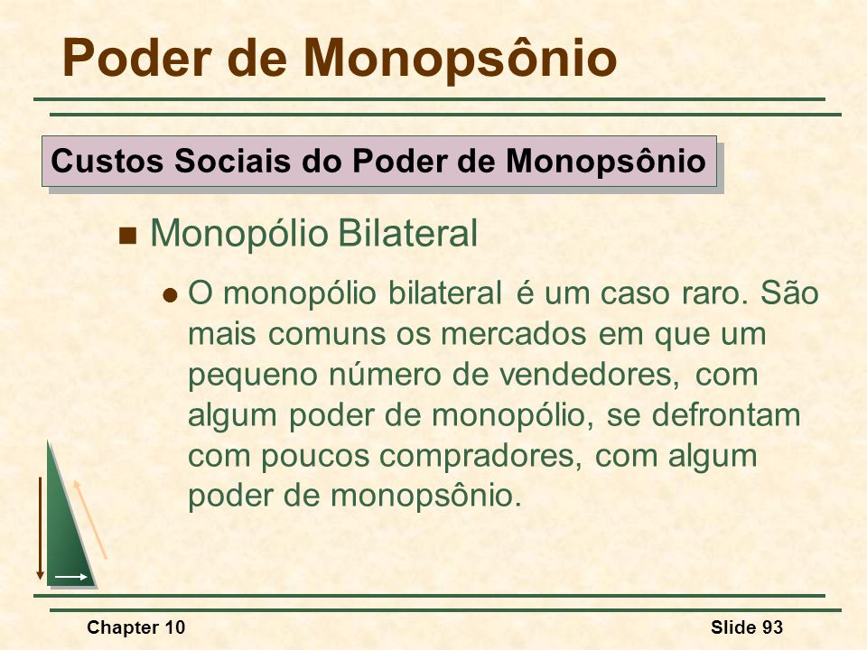Custos Sociais do Poder de Monopsônio