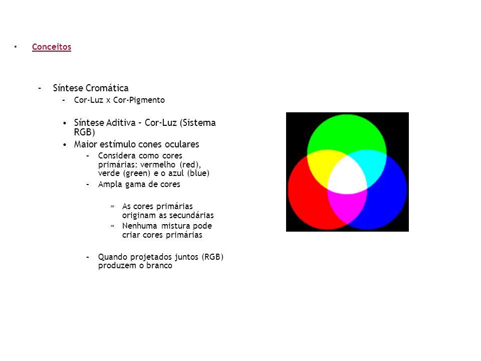 Síntese Aditiva – Cor-Luz (Sistema RGB) Maior estímulo cones oculares