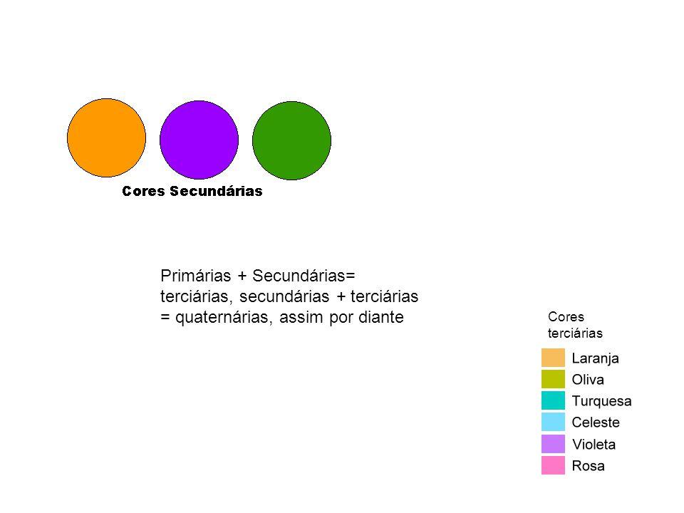 Primárias + Secundárias= terciárias, secundárias + terciárias = quaternárias, assim por diante