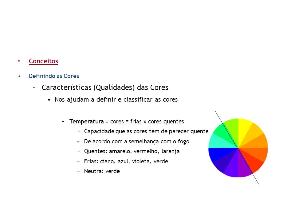 Características (Qualidades) das Cores