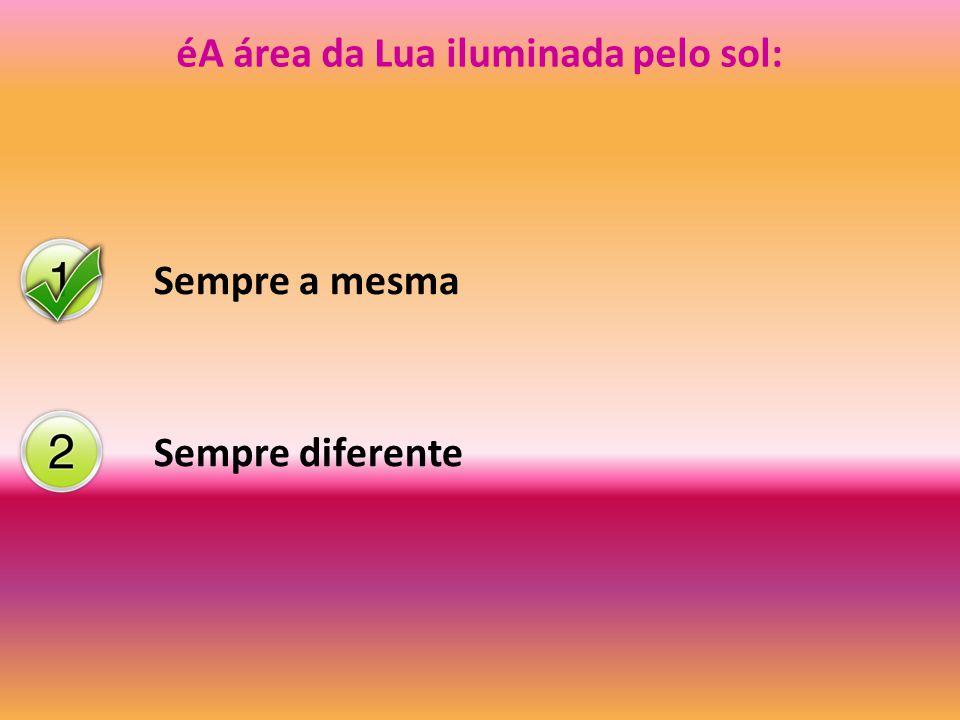 éA área da Lua iluminada pelo sol: