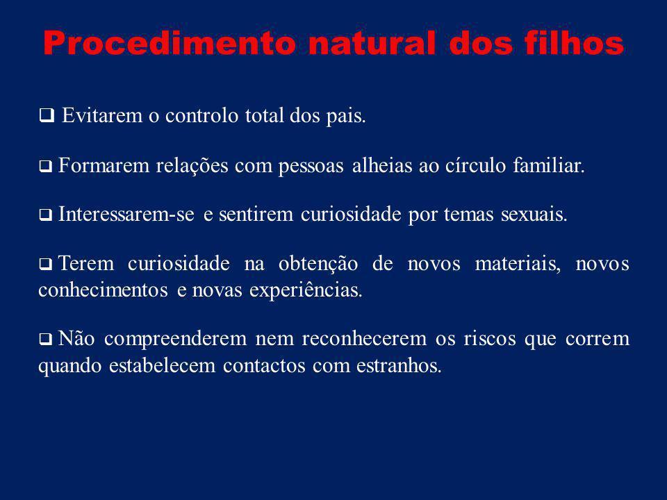 Procedimento natural dos filhos