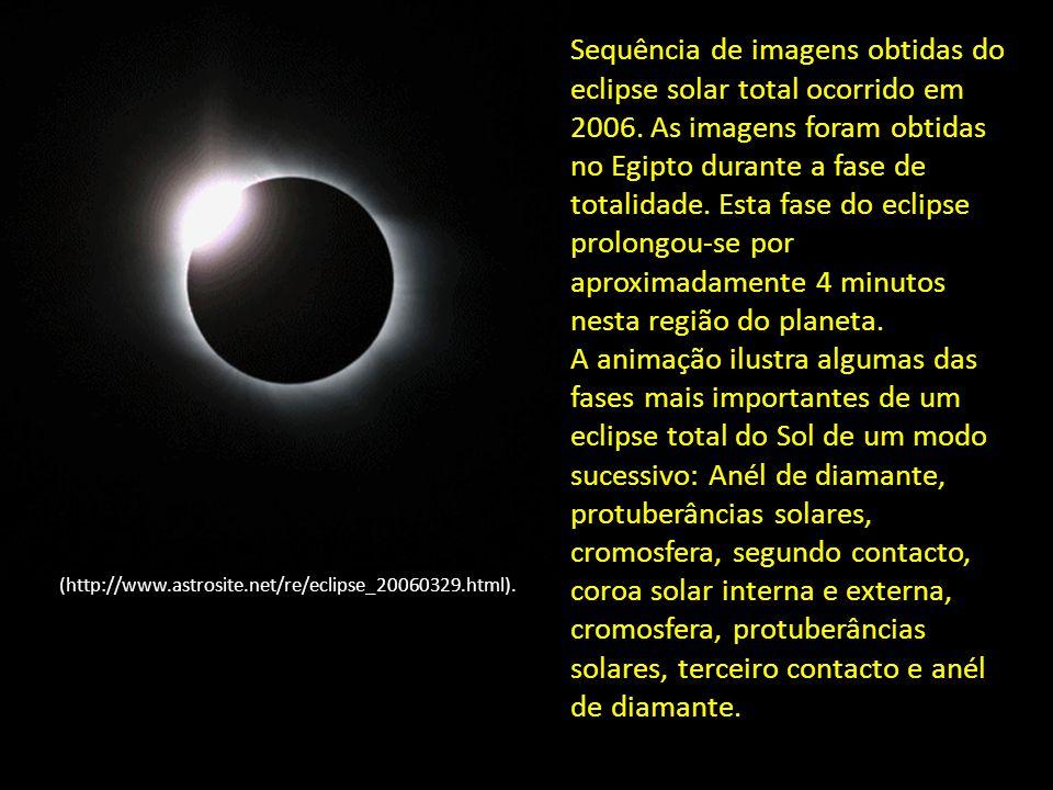 Sequência de imagens obtidas do eclipse solar total ocorrido em 2006