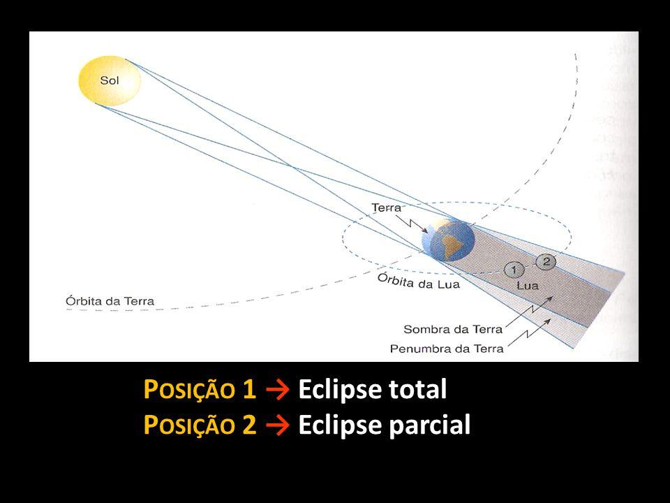 Posição 1 → Eclipse total