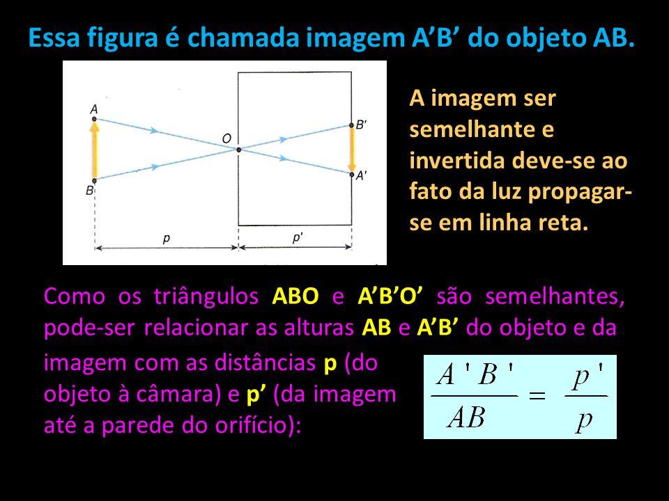 Essa figura é chamada imagem A'B' do objeto AB.