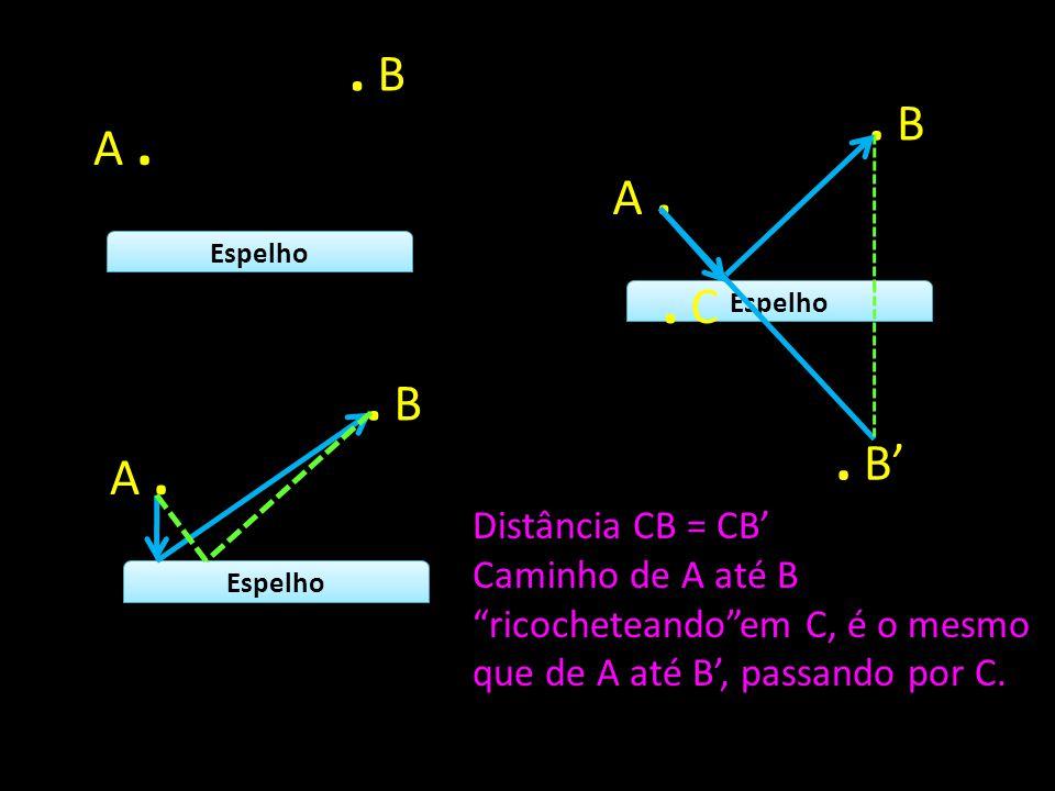 . B . B . C . B . B' A . A . A . Distância CB = CB'