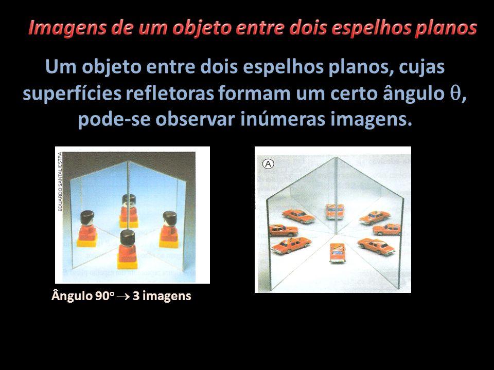 Imagens de um objeto entre dois espelhos planos