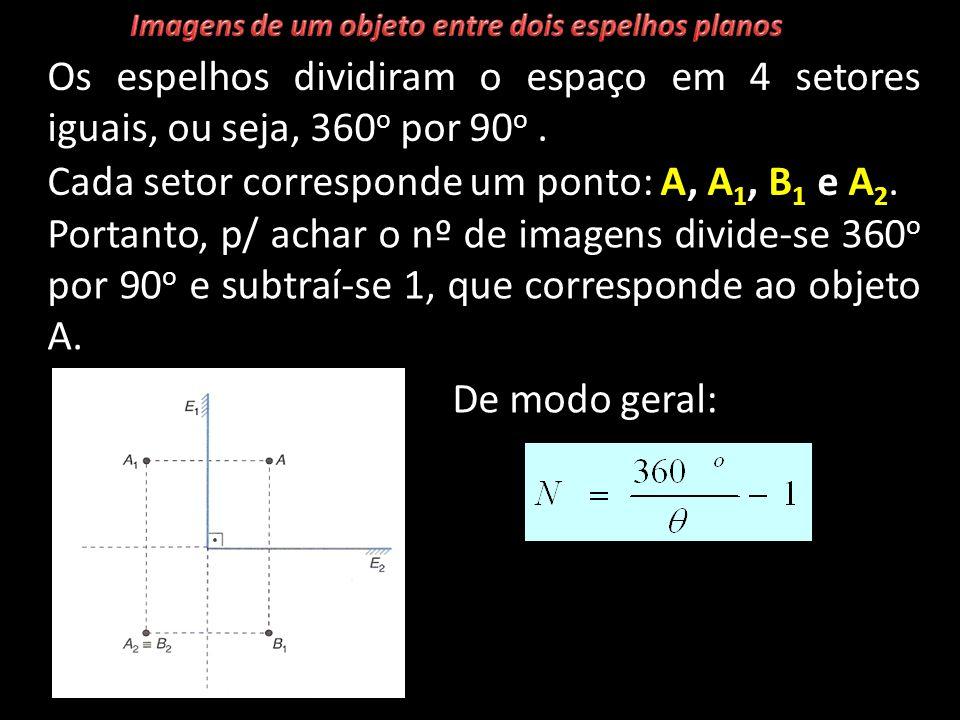 Cada setor corresponde um ponto: A, A1, B1 e A2.