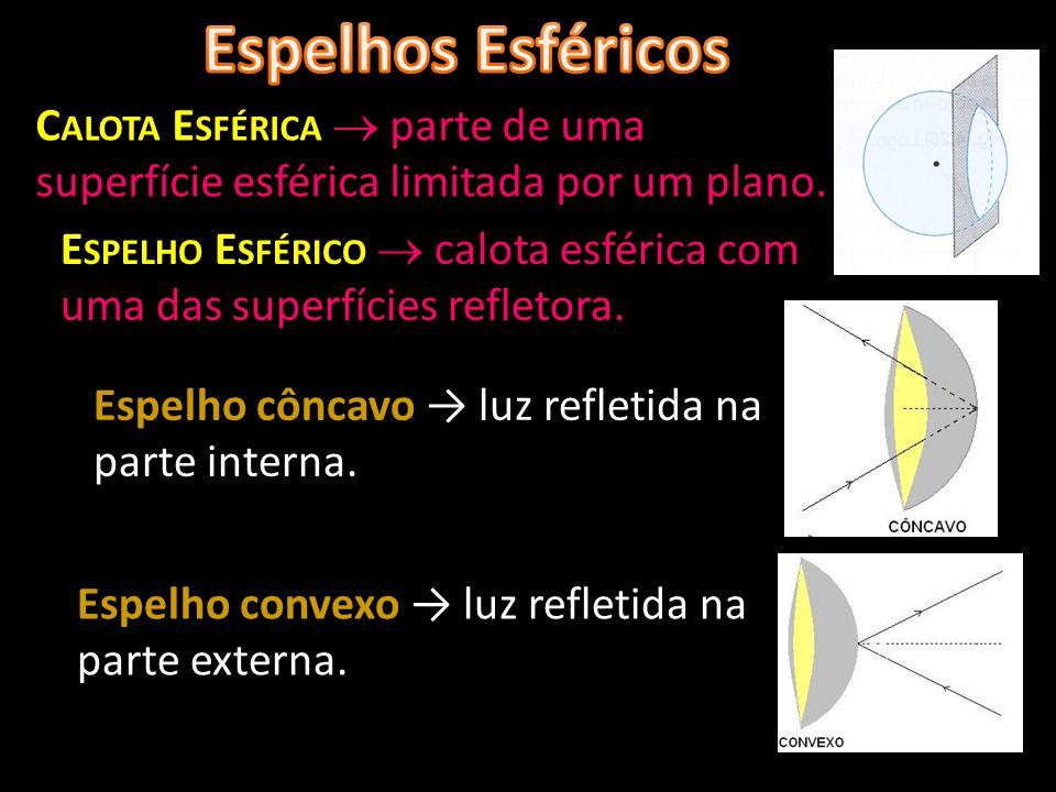 Espelhos Esféricos Calota Esférica  parte de uma superfície esférica limitada por um plano.