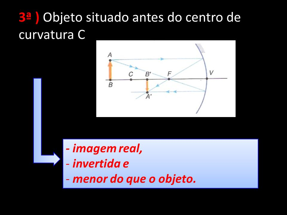 3ª ) Objeto situado antes do centro de curvatura C
