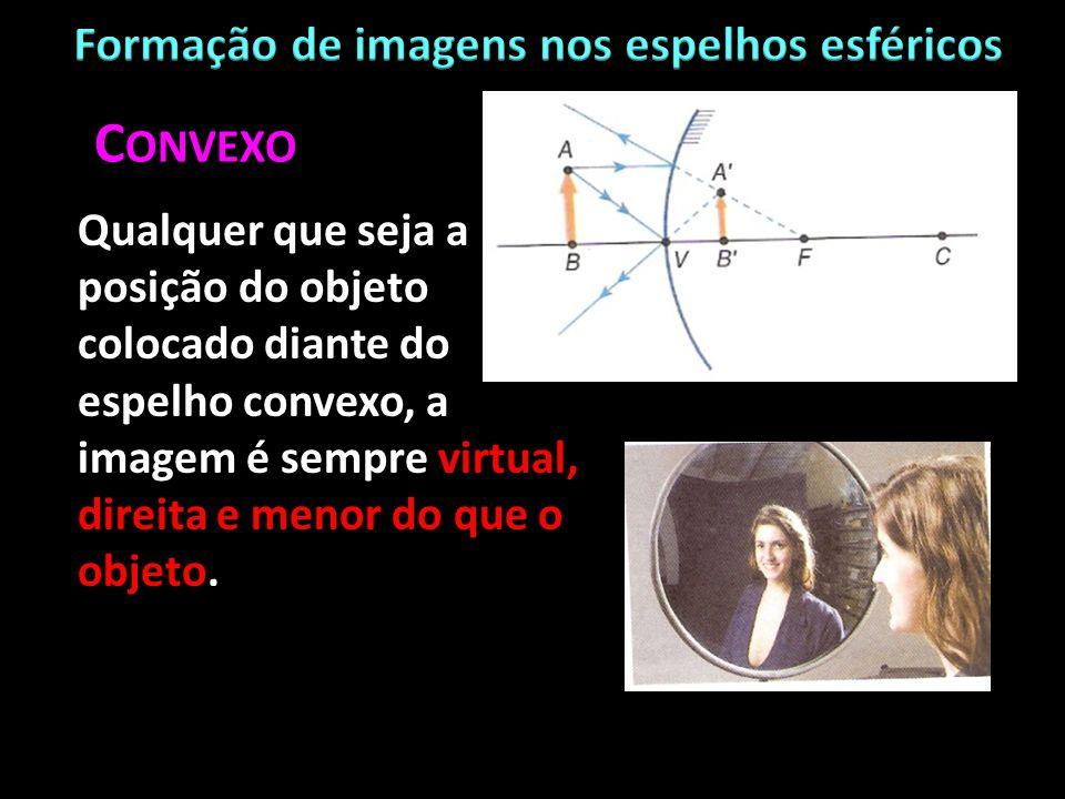 Formação de imagens nos espelhos esféricos