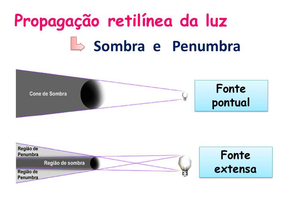 Propagação retilínea da luz