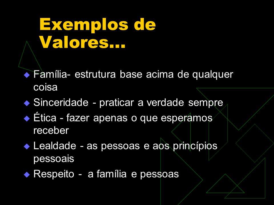 Exemplos de Valores... Família- estrutura base acima de qualquer coisa