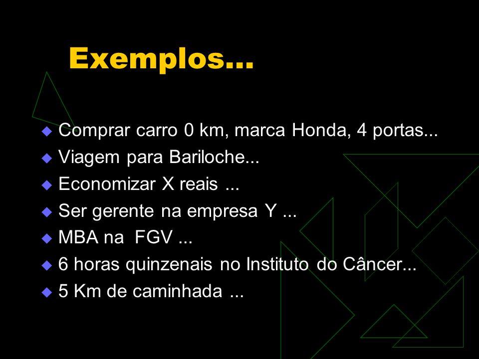 Exemplos... Comprar carro 0 km, marca Honda, 4 portas...