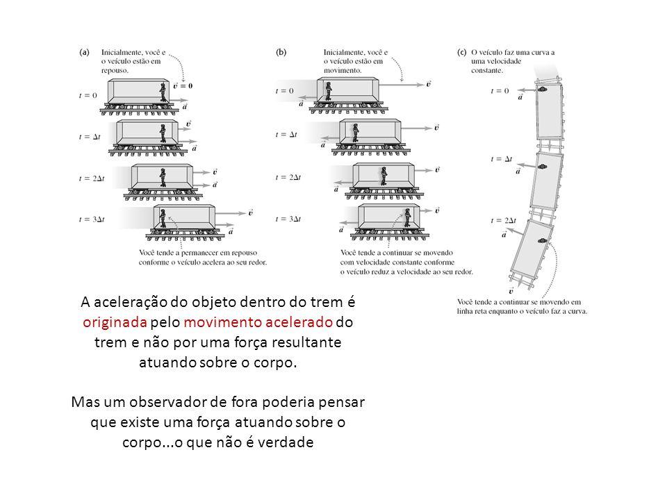 A aceleração do objeto dentro do trem é originada pelo movimento acelerado do trem e não por uma força resultante atuando sobre o corpo.
