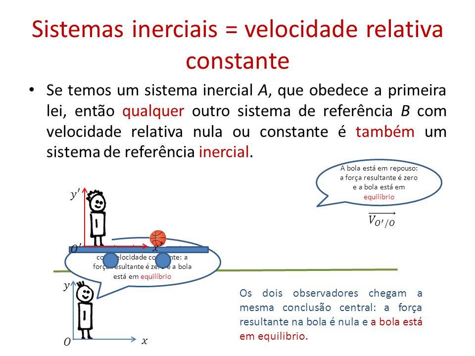 Sistemas inerciais = velocidade relativa constante
