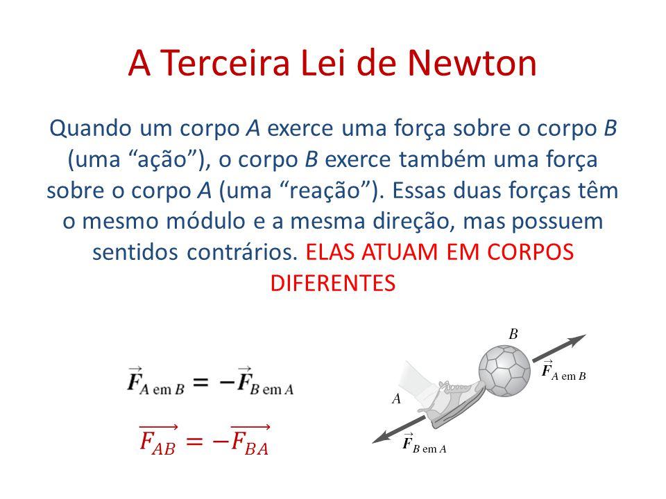 A Terceira Lei de Newton