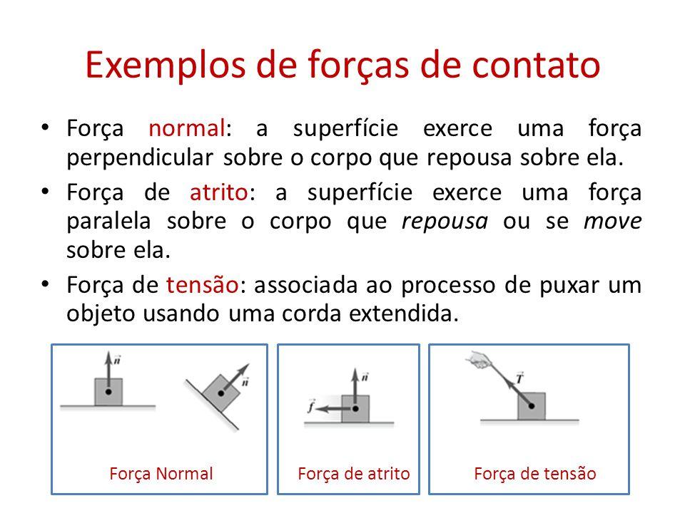 Exemplos de forças de contato