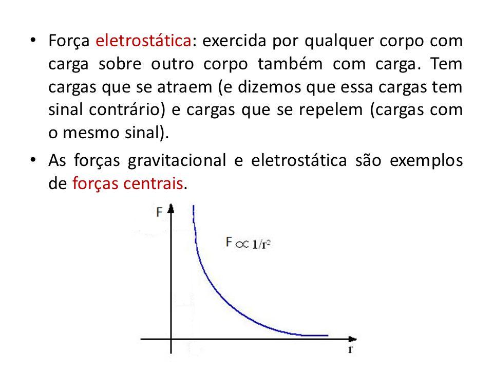 Força eletrostática: exercida por qualquer corpo com carga sobre outro corpo também com carga. Tem cargas que se atraem (e dizemos que essa cargas tem sinal contrário) e cargas que se repelem (cargas com o mesmo sinal).