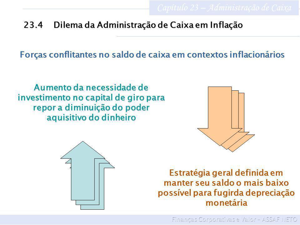 Forças conflitantes no saldo de caixa em contextos inflacionários