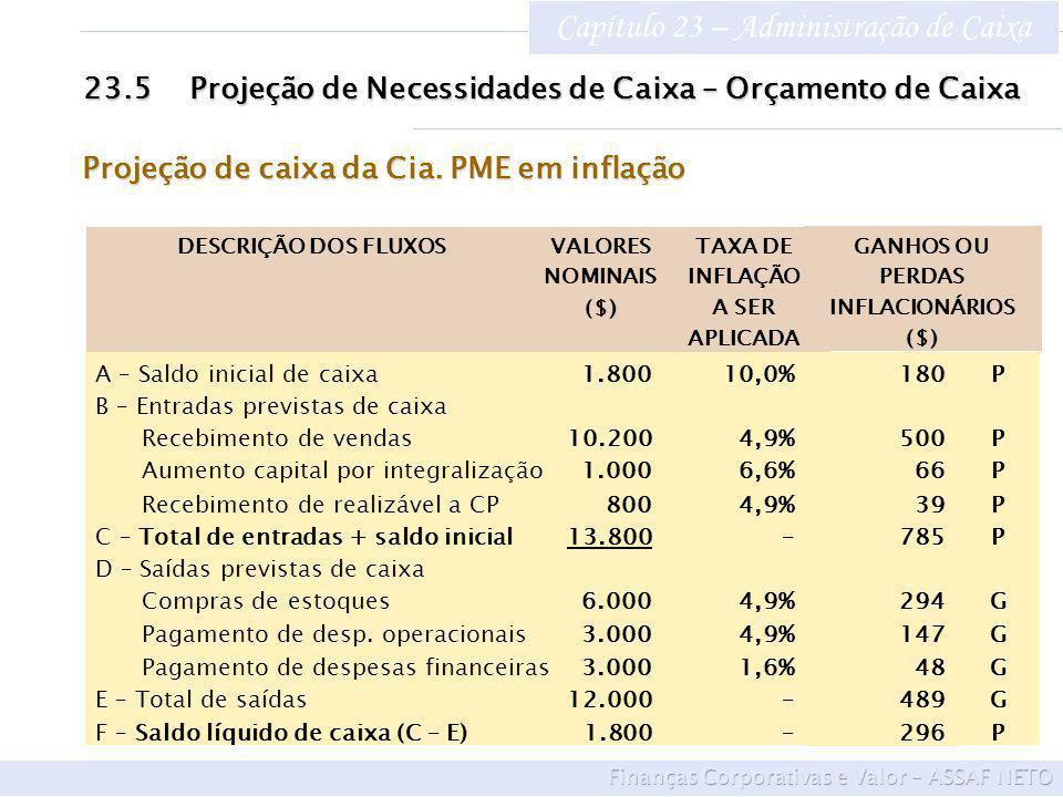 TAXA DE INFLAÇÃO A SER APLICADA GANHOS OU PERDAS INFLACIONÁRIOS ($)