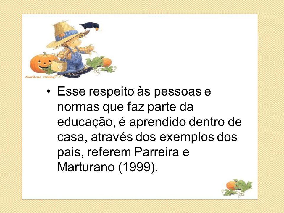 Esse respeito às pessoas e normas que faz parte da educação, é aprendido dentro de casa, através dos exemplos dos pais, referem Parreira e Marturano (1999).