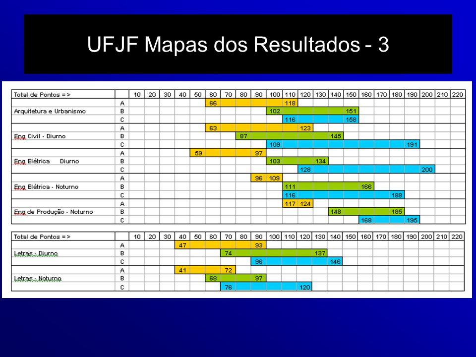 UFJF Mapas dos Resultados - 3