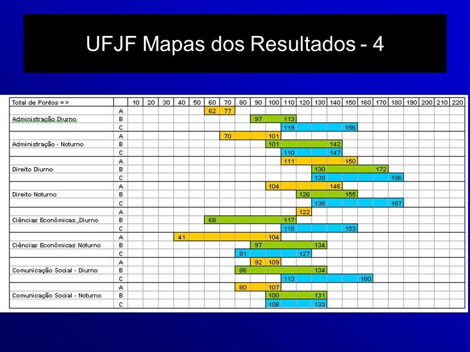 UFJF Mapas dos Resultados - 4