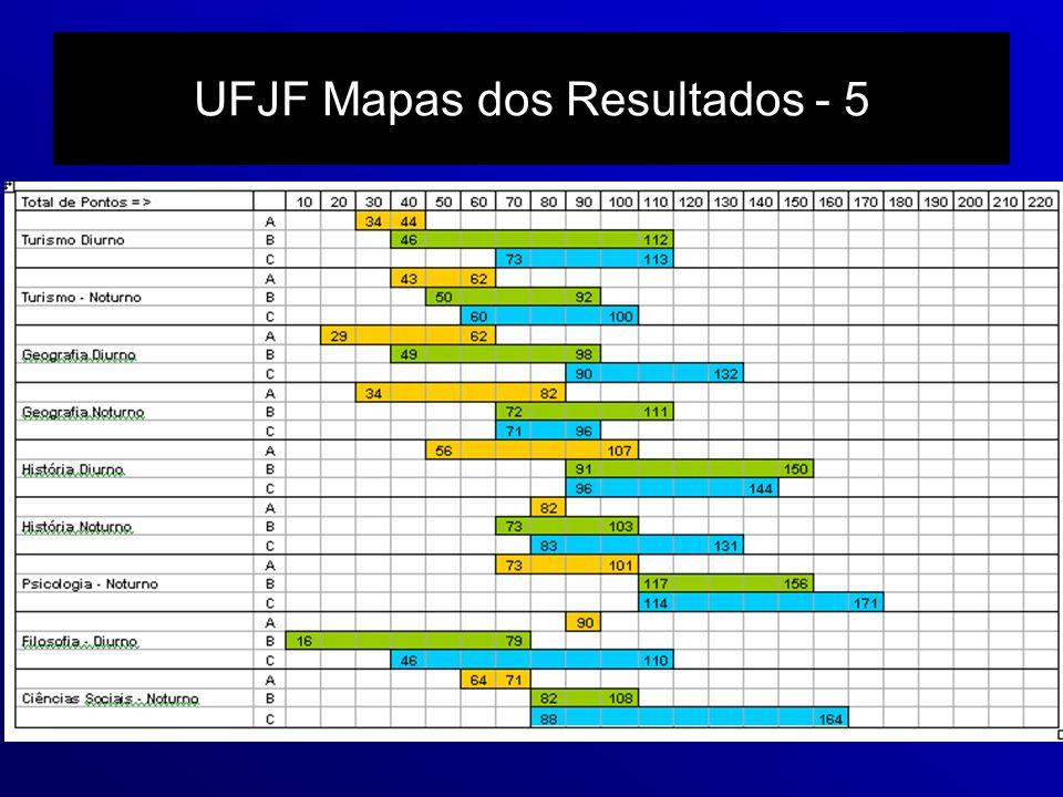 UFJF Mapas dos Resultados - 5