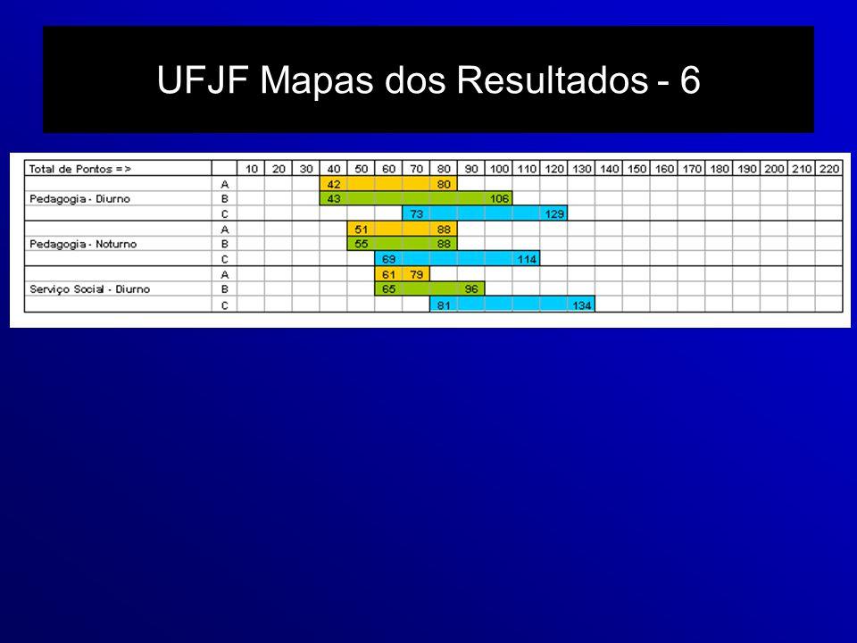 UFJF Mapas dos Resultados - 6