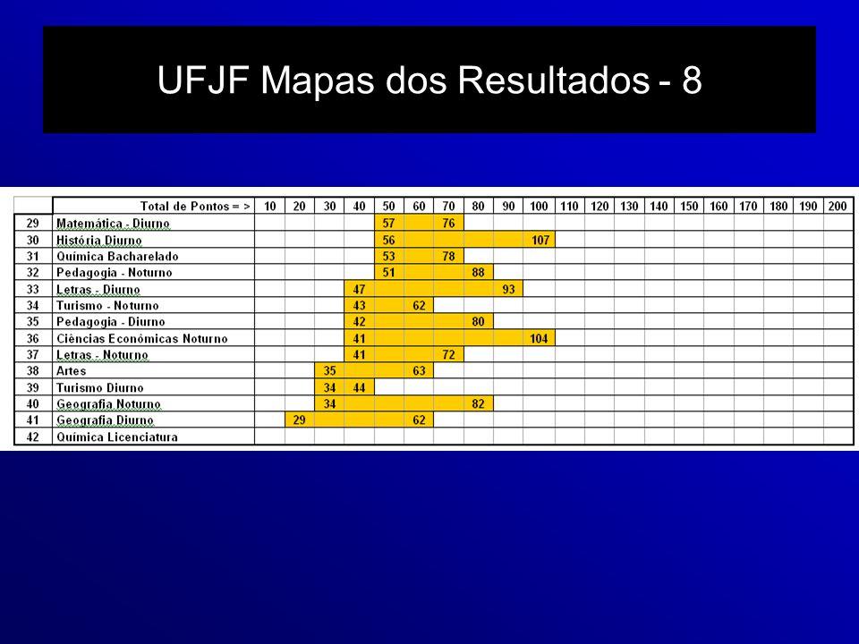 UFJF Mapas dos Resultados - 8