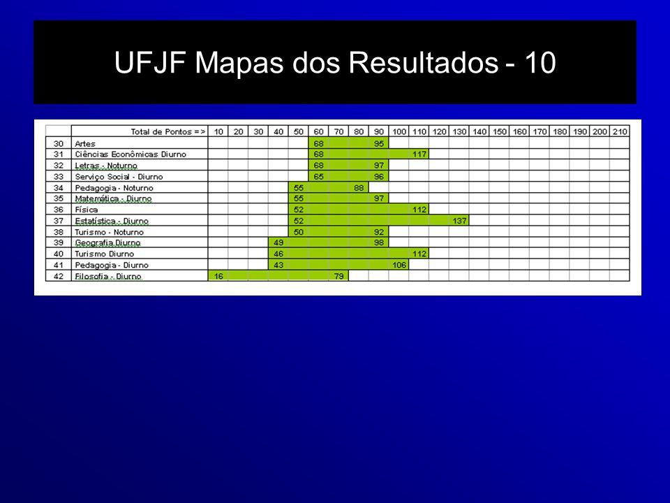 UFJF Mapas dos Resultados - 10
