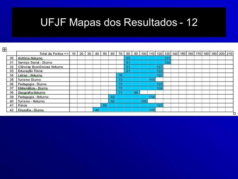 UFJF Mapas dos Resultados - 12