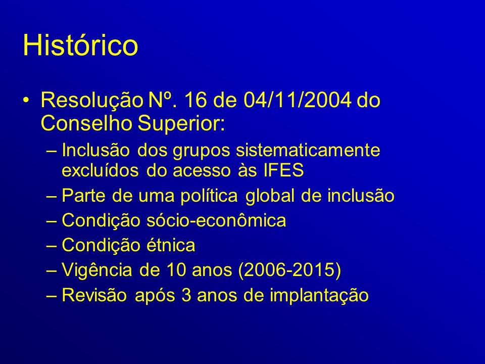 Histórico Resolução Nº. 16 de 04/11/2004 do Conselho Superior: