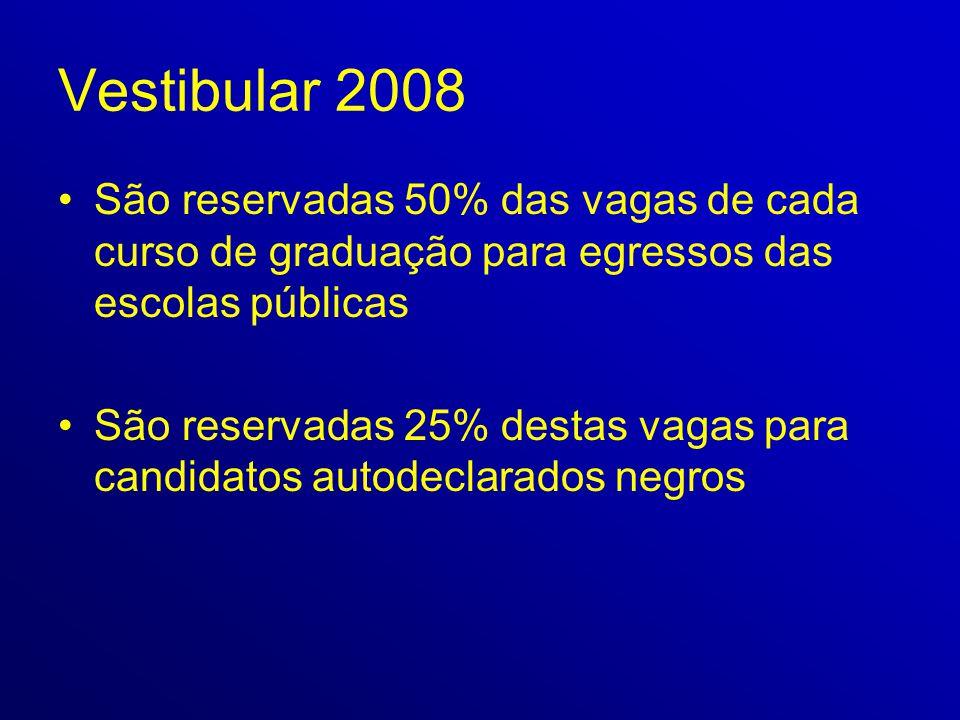 Vestibular 2008 São reservadas 50% das vagas de cada curso de graduação para egressos das escolas públicas.