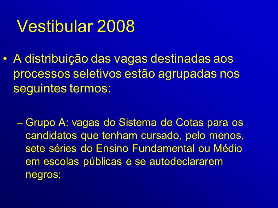 Vestibular 2008 A distribuição das vagas destinadas aos processos seletivos estão agrupadas nos seguintes termos:
