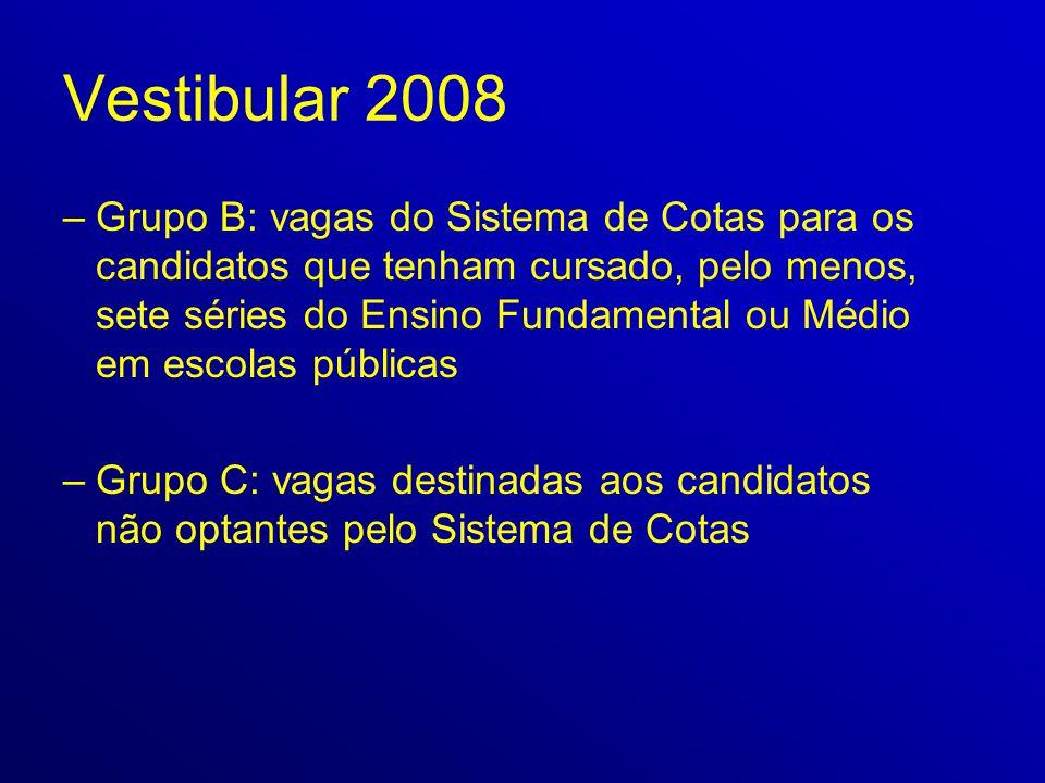 Vestibular 2008
