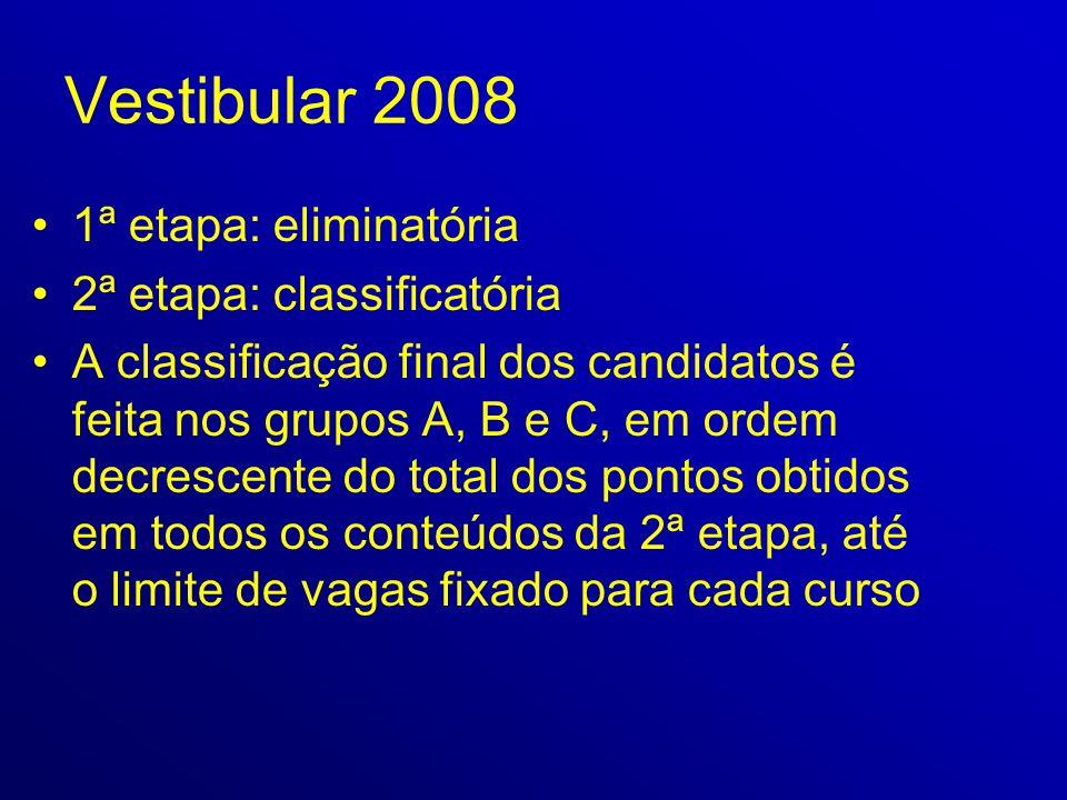 Vestibular 2008 1ª etapa: eliminatória 2ª etapa: classificatória