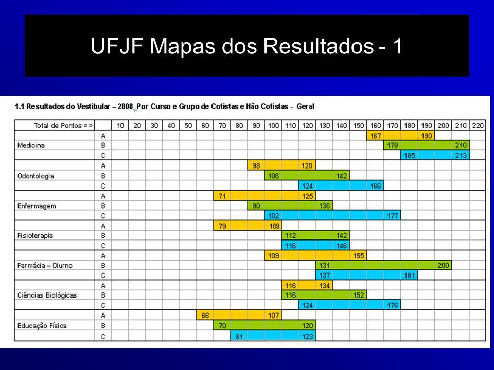 UFJF Mapas dos Resultados - 1