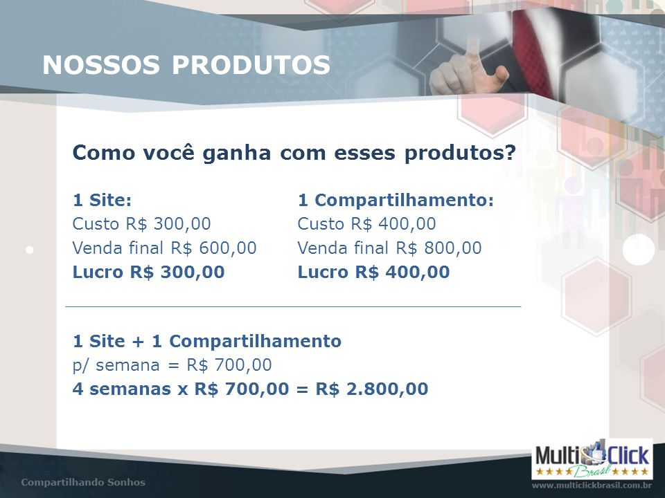 1 Site: Custo R$ 300,00 Venda final R$ 600,00 Lucro R$ 300,00