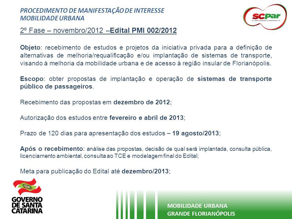 2º Fase – novembro/2012 –Edital PMI 002/2012