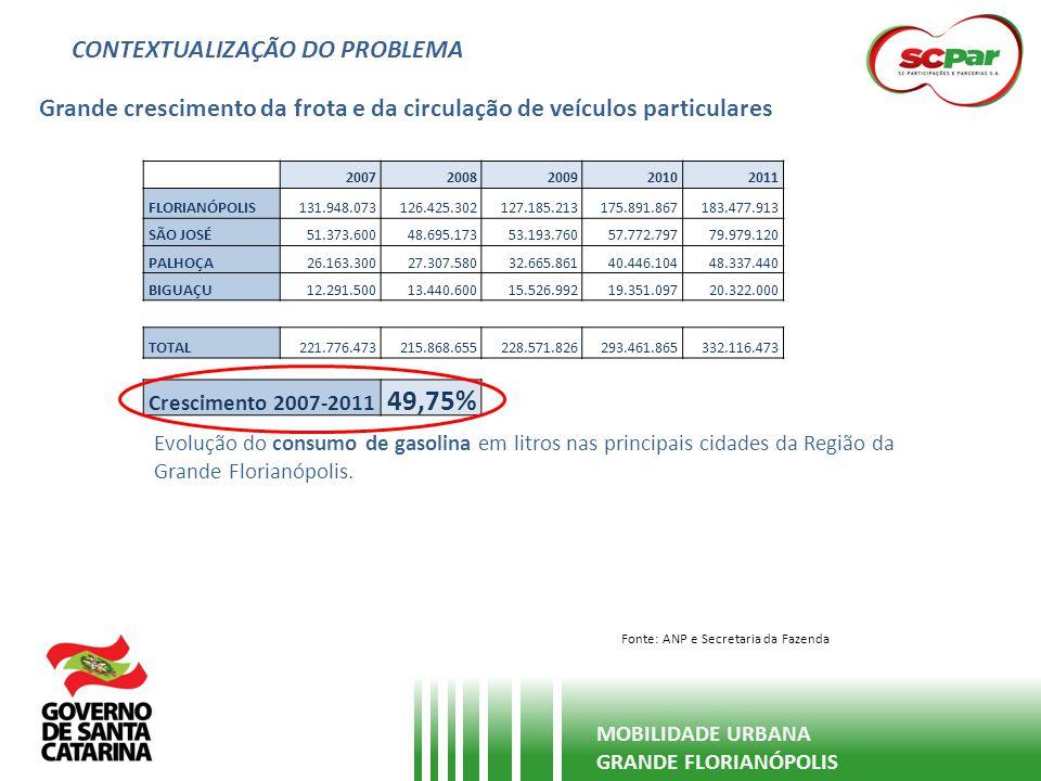 49,75% CONTEXTUALIZAÇÃO DO PROBLEMA